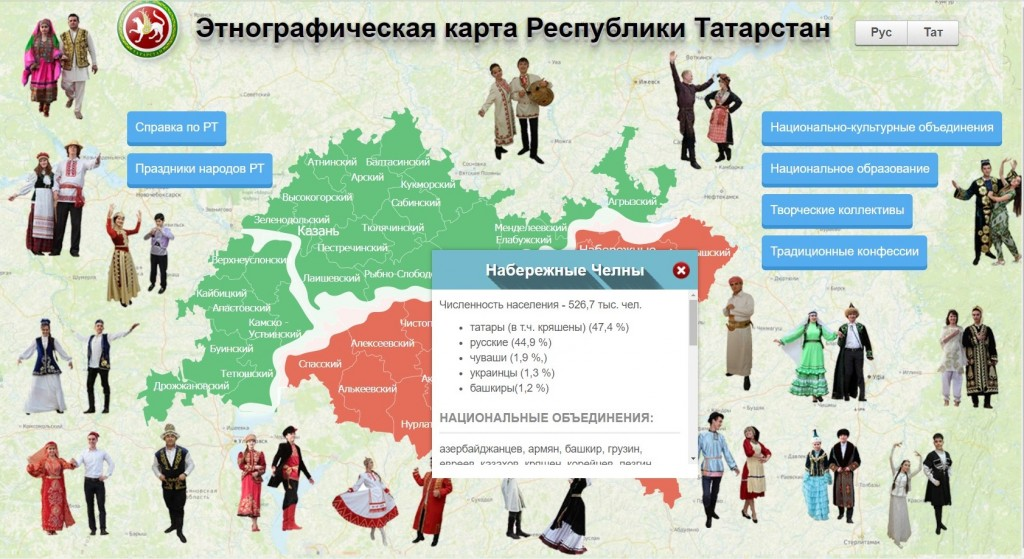 Знакомство тата ры реслубпика татарстан